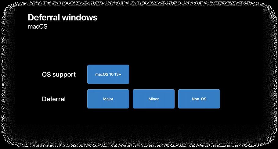 Software updates_edit